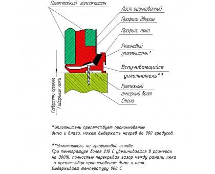Люк Revizor сантехнический огнеупорный 1425-426 60х210