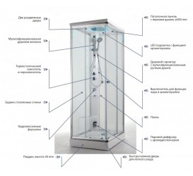 Душевой уголок GLASS с гидромассажем TS000A1H5T00000 1200х800х2070 GLASS
