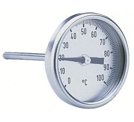 Термометр Grohe 6225000 Grohe