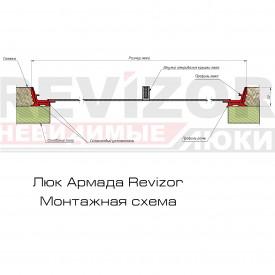 Люк Revizor сантехнический съемный напольный 1369-370 50х50?50