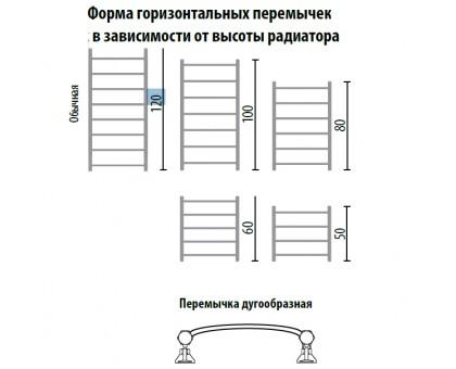 Полотенцесушитель Водяной Nika 80х40 1443-2083